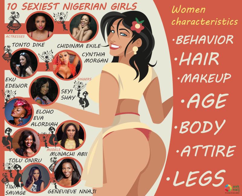 girls in nigeria